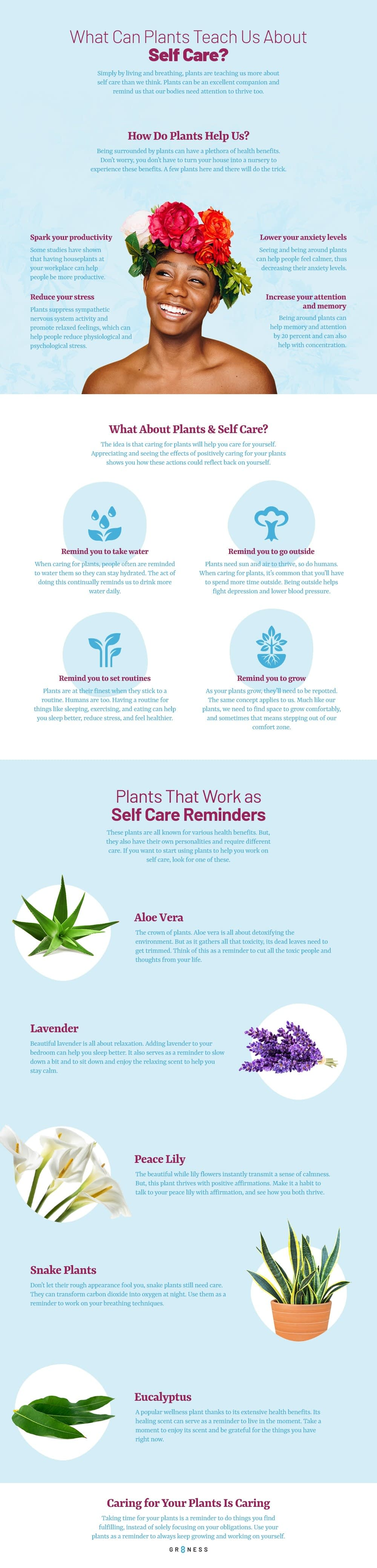 self care ideas from plants