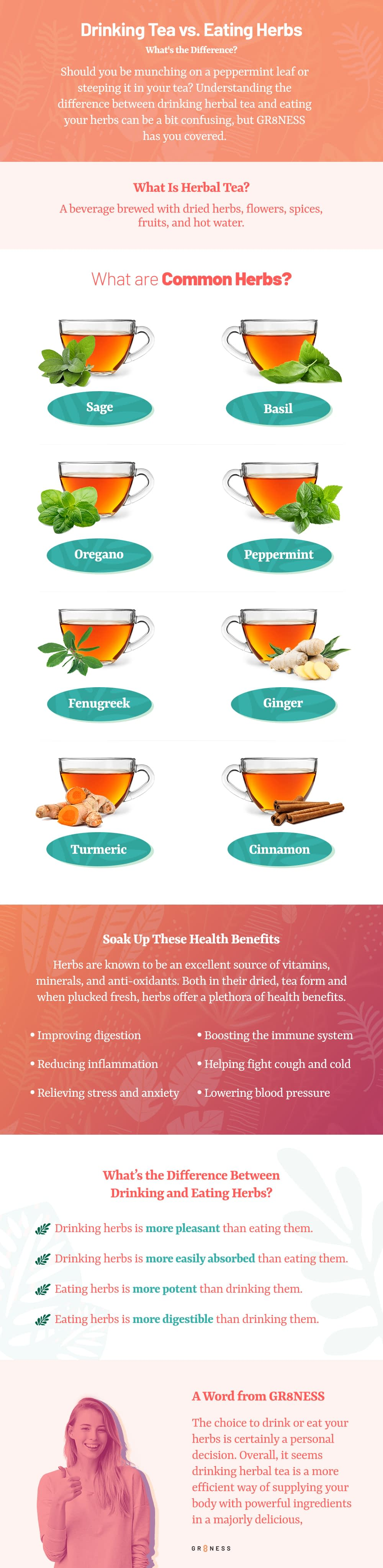 Infographic describing the difference between drinking tea and eating herbs