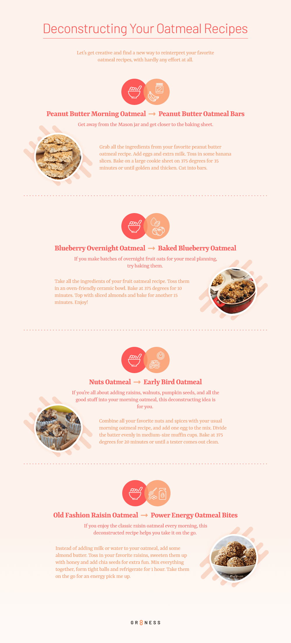 An infographic deconstructing your oatmeal recipes