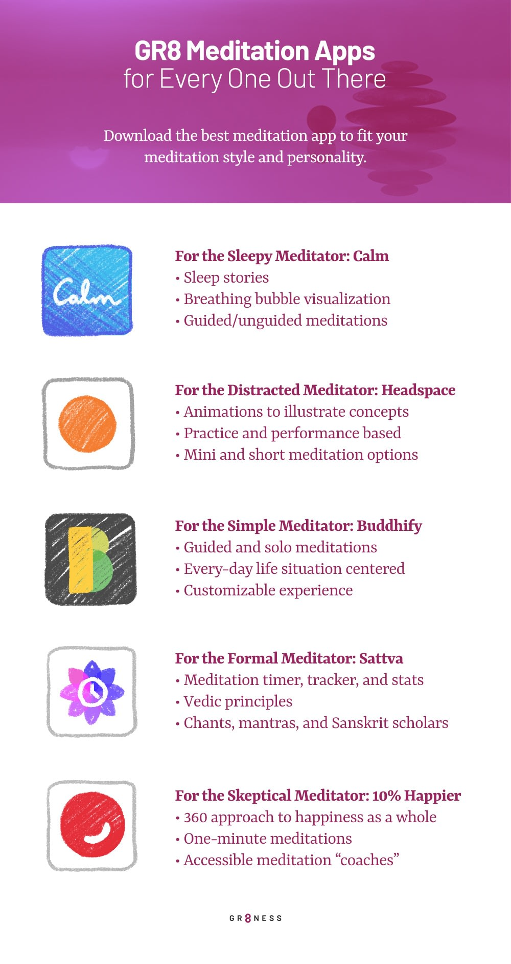 List of recommended meditation apps to download