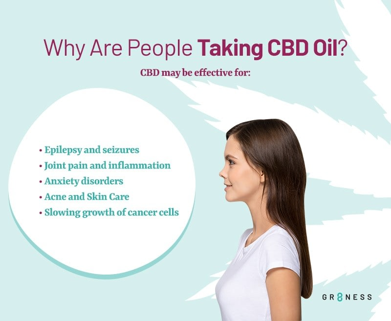 Ways in which CBD may be effective